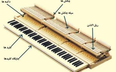 قطعات پیانو اکوستیک